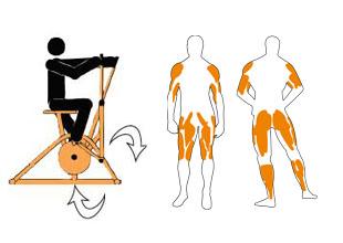 Body Vélo elliptique (ABB) - Gamme Cardio – Fitness Plein air
